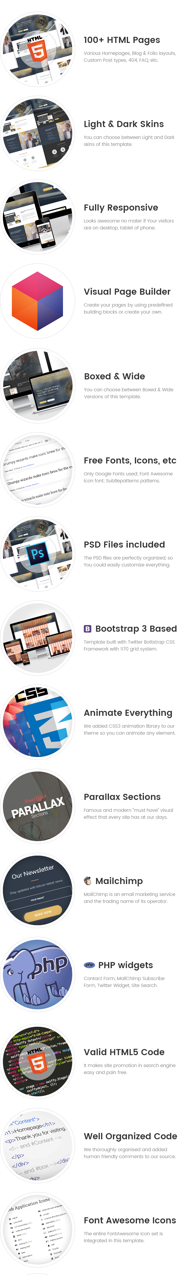 BitChain - Bitcoin And Digital Currency HTML Template