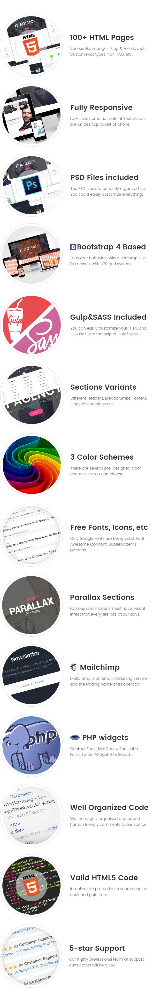 DotCreative – Web Design And Marketing Agency HTML Template