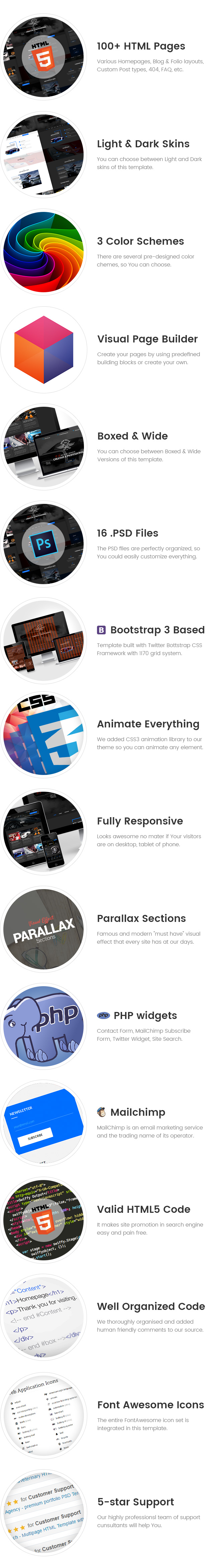 Mechanic - Car Repair, Tuning, Routine Maintenance HTML Template with Builder