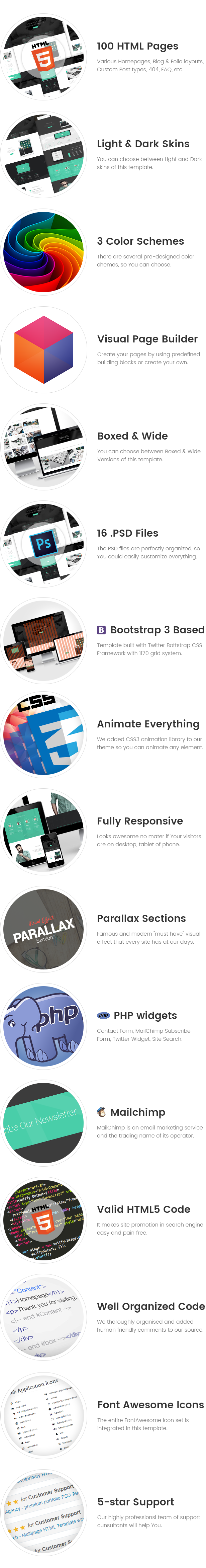 RepairMe - Gadgets/Home Appliance Repair HTML Template with Builder
